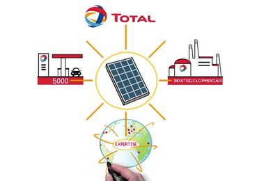total-solarisation-sites.png