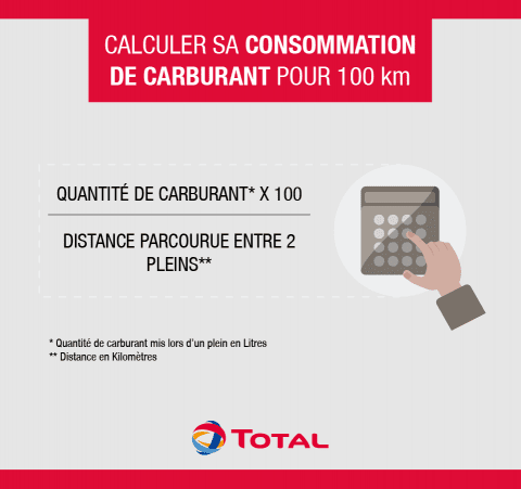 calcul consommation carburant
